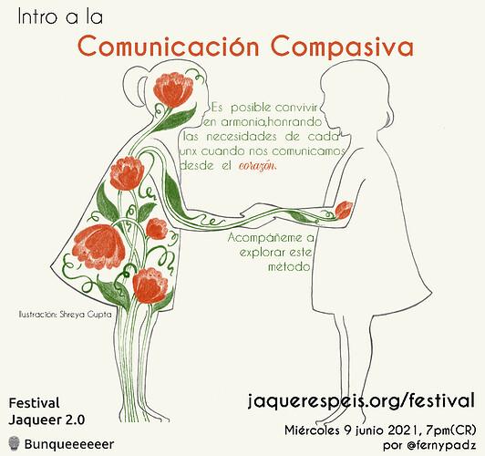 Intro a la Comunicación Compasiva